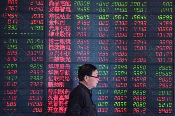 为什么中国投资者如此迷恋大型食品股票而非大型科技公司