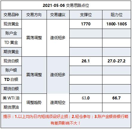 微信截图_20210506113445.png