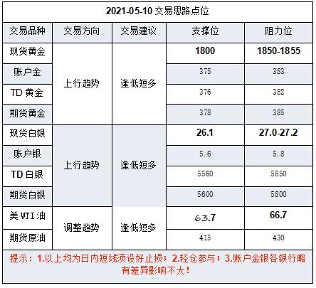 微信截图_20210510111816.png